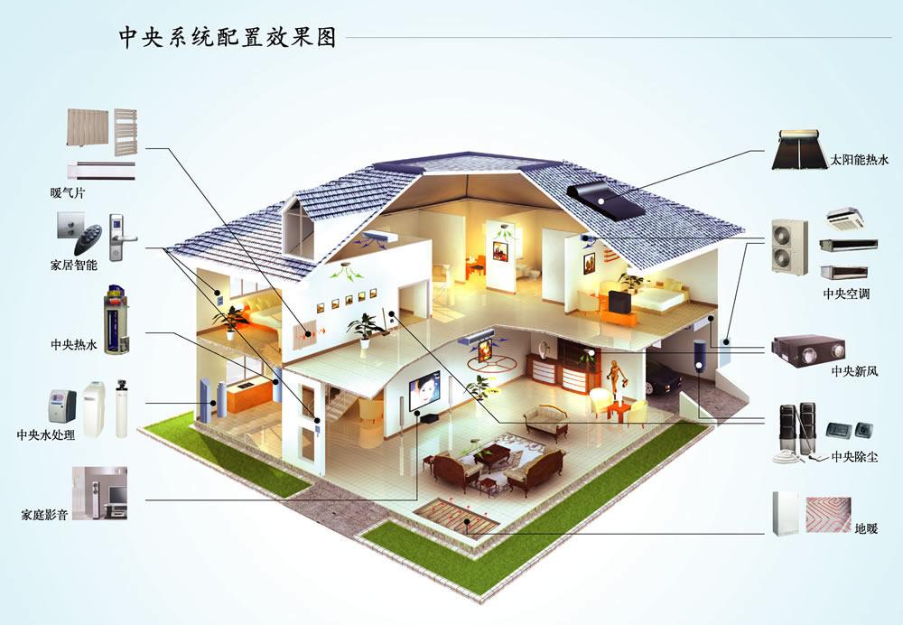 上海春韵冷暖设备有限公司