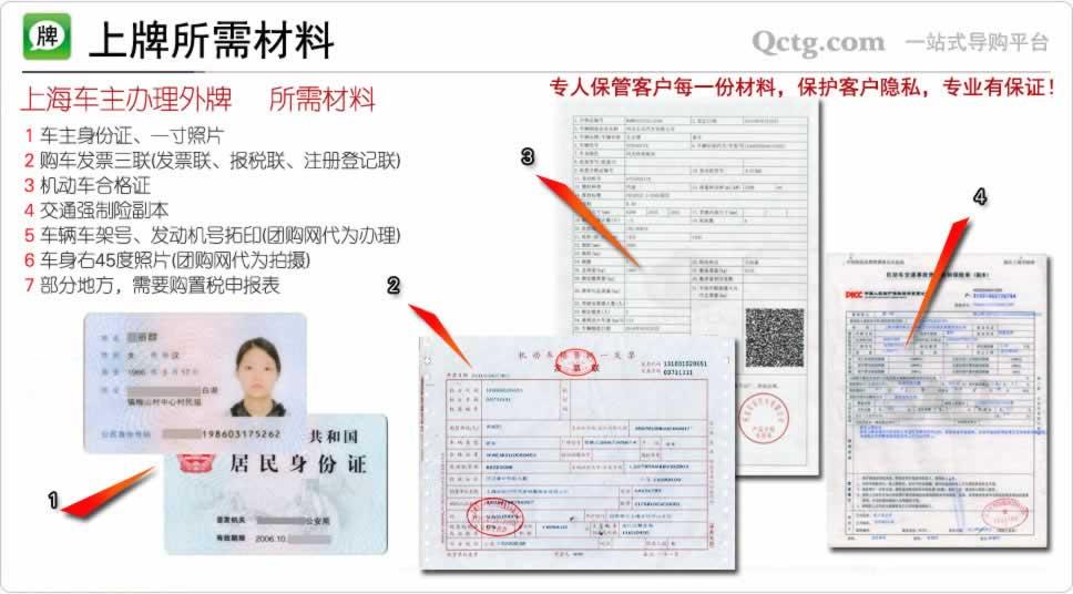 上海人上外地车牌_上海盛力汽车销售有限公司_上海人上外地牌照