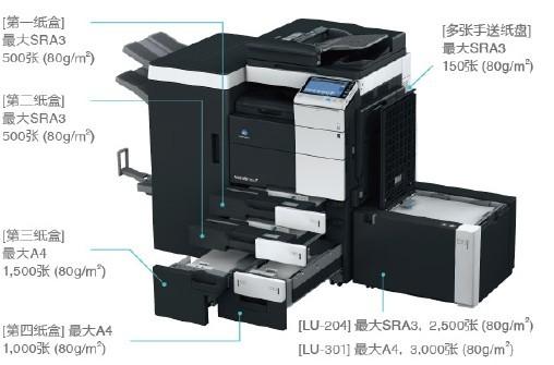 上海彩色复印机租赁-彩色复印机出租-复印机租赁价格