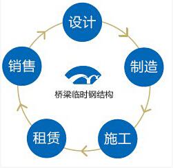 浙江兴土桥梁临时钢结构工程有限公司