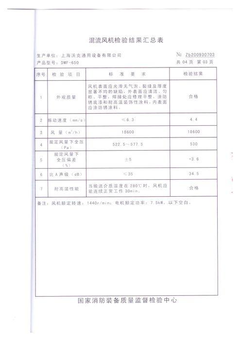 DMF消防证书
