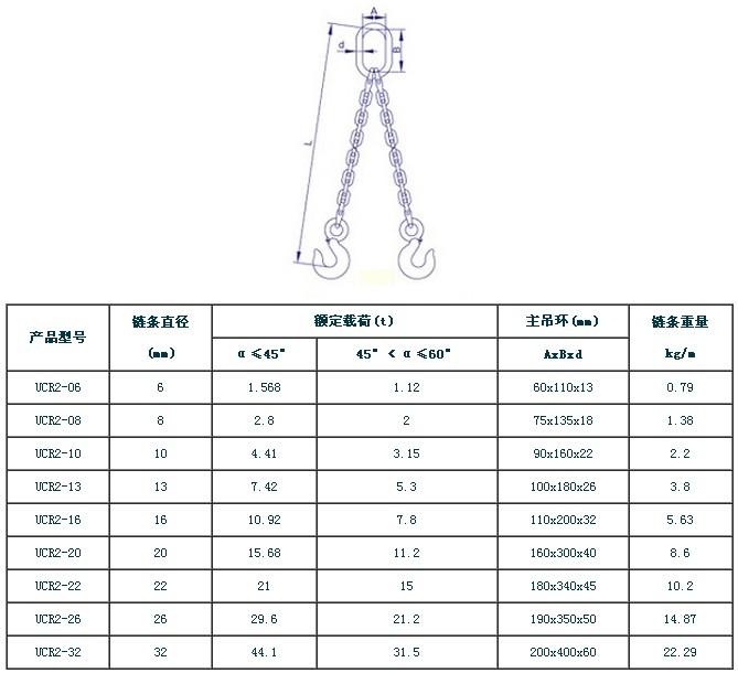 单链条双腿成套信息_相关塑料_上海品尔优机索具马桶刷桶图片
