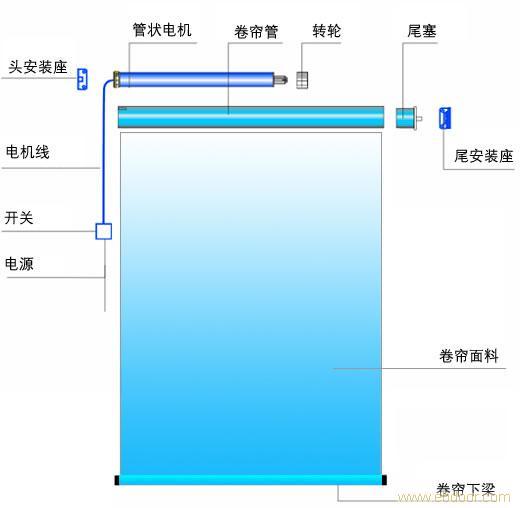 南京电动卷帘加工公司