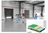 KS-B 砂浆环氧地坪涂装系统