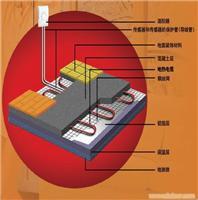 电地暖规格