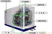 日立活塞式空压机