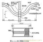 电缆土建施工;南京电力工程