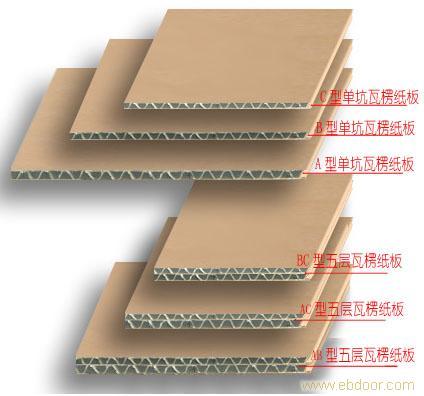 瓦楞纸的区分(纸箱几层的区分)