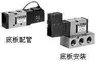 5 通电磁阀