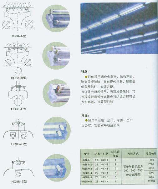 HQ88   铝合金新型荧光灯