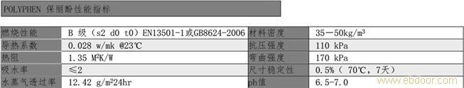 保丽酚夹芯板_上海夹芯板_进口夹芯板