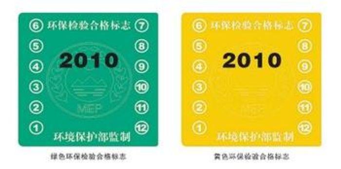 上海黄标车补贴