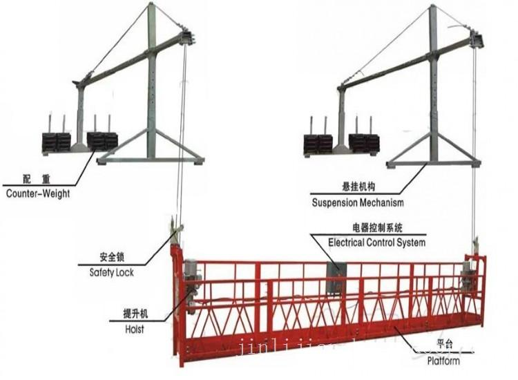 电动吊篮提升机|上海吊篮提升机