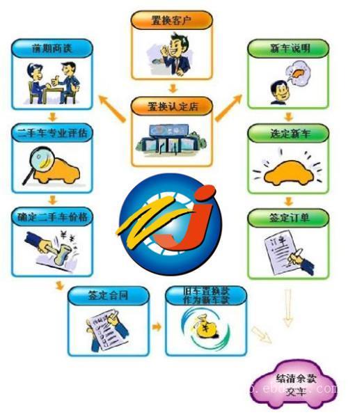上海报废车回收电话