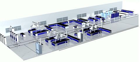 实验室规划、设计