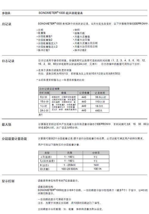 danfoss超声波能量表_SONOMETER超声波能量表