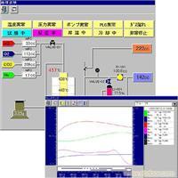 控制·监视用程序系统 CISAS/EX Ver 3.0