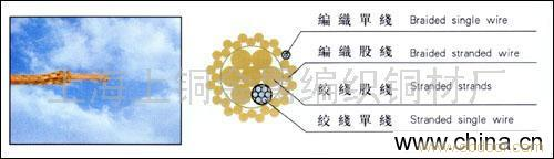 供应上海铜编织线