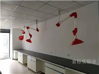 上海实验室局部抽风 -实验室局部抽风