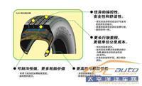 回力 R28 轮胎 轮胎批发