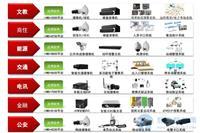 上海监控安装、制造