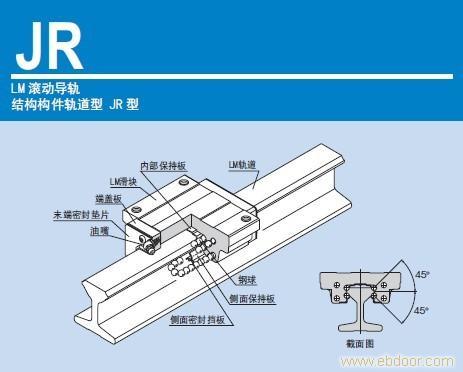 THK直线导轨 JR系列