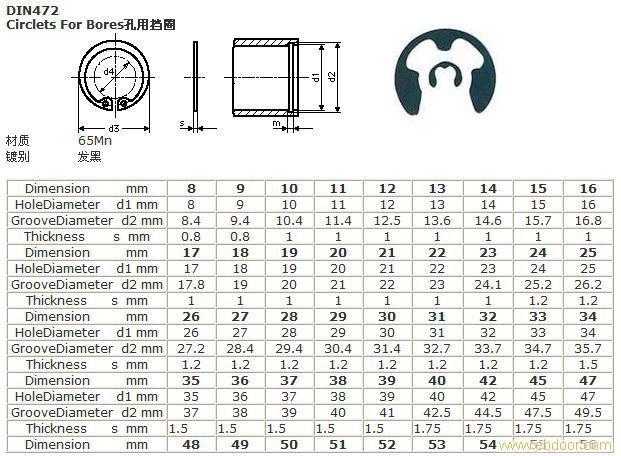 DIN472 孔用挡圈, 孔用挡圈
