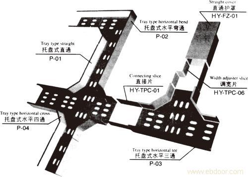 layout diagram of tray type cable tray jiangsu yuelong