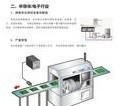 宁波电子行业抽查合格率达100%
