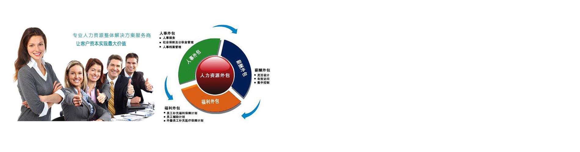 上海现尚人力资源有限公司