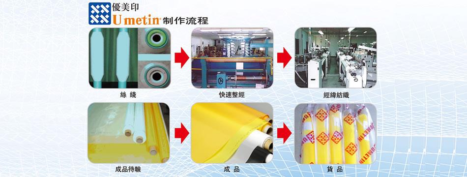 上海柏信贸易有限公司-印花網布