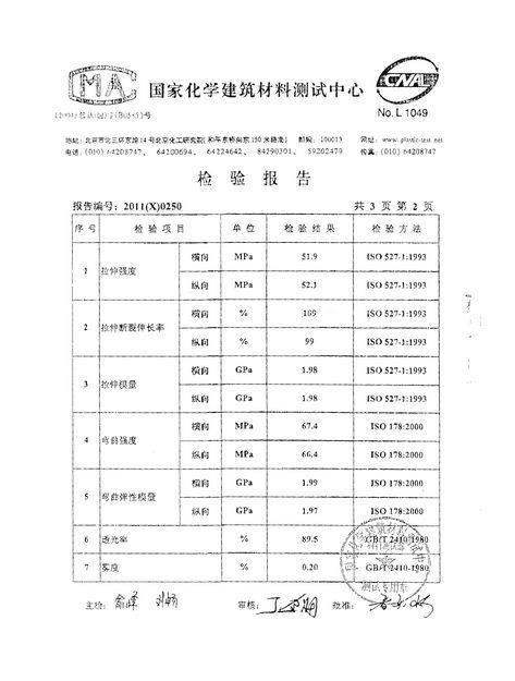 化学建筑材料检验报告1