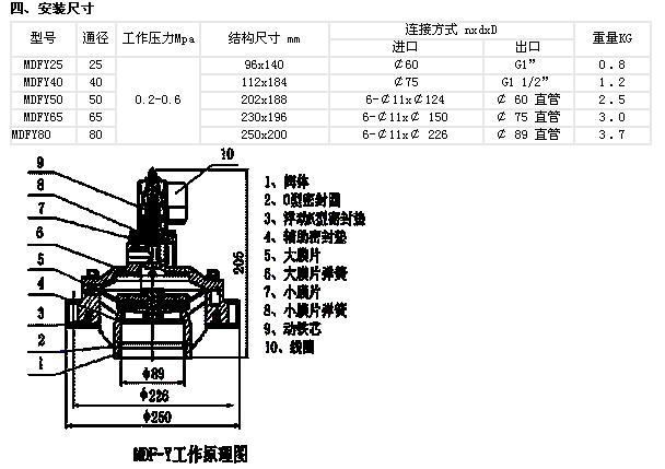 芯吸的原理_2 、织物结构设计:充分发挥材料的吸湿速干特性,结合使用者的特定需求   3、染整加工:纤维形状的保持,助剂的选择,解决色牢度问题   cooldry 性